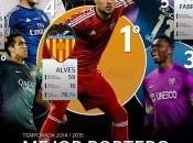 Diego Alves, Enero Liga BBVA