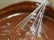 Receta básica Ganache chocolate