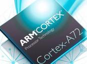 explica Cortex-A72