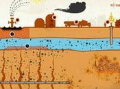 precio Fracking