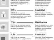 Banco Sabadell compromiso empresas