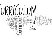 Plantillas Curriculum Vitae Word