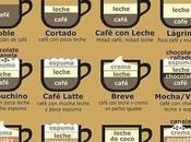 ¿Qué café acompaña lectura?