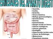 Listado Enfermedades Raras. ENFERMEDADES APARATO DIGESTIVO
