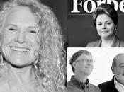 Ranking Forbes 2015
