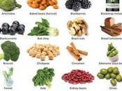Alimentos Vegetales Ricos Calcio
