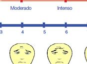 Identifican área cerebral mide intensidad dolor