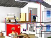 preguntas claves energía solar casa*