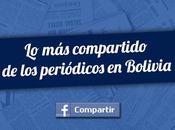 Periódicos Bolivia: compartido (Abril 2015)