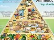 Dieta Vegana: Menú Vegano equilibrado combinando alimentos