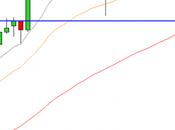 Patrones técnicos índices: DAX, punto mira