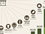 Cuánto dinero necesitas para crear startup Nichos mercado puedes explotar