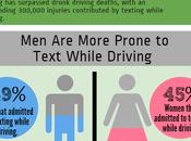 Apaga teléfono mientras manejas #Infografía #Celular #Seguridad