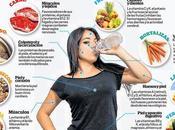 Alimentación nutrición #Infografia #Salud #Bienestar