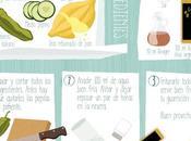 Cómo hacer gazpacho perfecto