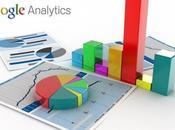 maneras usted puede utilizar Google Analytics
