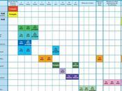 SALUD: Semana Vacunación Americas