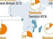 Acaparamiento tierras cultivo nivel global:¿ Quiénes son?