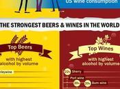 Cerveza Vino: ¿Cuál mejor? #Infografía #Cerveza #Vino #Salud