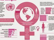 internacional Mujer#carácterl#femenino#infografía
