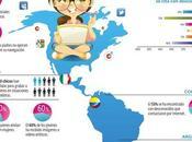 ¿Sabés hacen hijos Internet? Mirá trae ESET