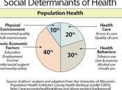 Ganchillo basado evidencia: prescripción social