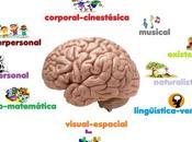 inteligencias múltiples Howard Gardner