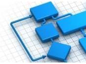 Gestión procesos negocio eficiente