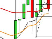 camino diario trading: (18/06/2015) escapado puntos buen #trade
