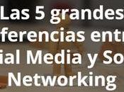 grandes diferencias entre Social Media Networking