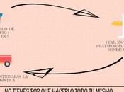 LANZARSE AVENTURA ECOMMERCE. conoce, actua
