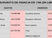 Causas económicas revolución francesa (ii): crisis financiera