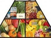 Veganos deportistas: ¿cómo obtener cada nutriente?