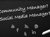 ¿has escuchado palabras social media community manager?
