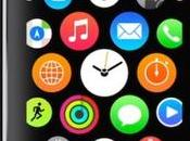 Apple logra patente pantalla inicio Watch