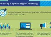 Aprende crear estrategias social media funcionales para pequeños negocios