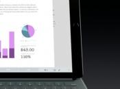 Conoce nuevo iPad presentado Keynote Apple