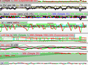 Analizamos S&P Ibex música Tomasito.
