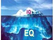 Inteligencia emocional: Orígenes, bases biológicas, aprendizaje comportamiento laboral