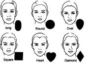 corte pelo ideal según rasgos rostro
