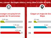 Vodafone Lanza Cobertura