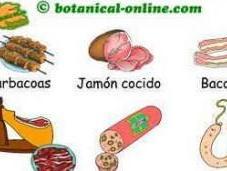 Fábrica dudas para disimular aditivos tóxicos carne causan cáncer