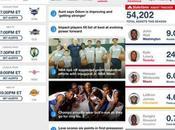 NBA, gran aplicación para seguidores basket