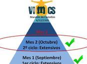Maratón Castellón 2015 Plan entrenamiento: