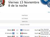 Información previa México Salvador Rusia 2018