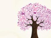 cáncer mama sólo enfermedad: Tipos