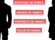 dimensiones marca para personal branding
