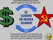 Latinoamérica esta girando hacia Derecha
