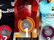 Domènech recupera trono mejor portero Liga BBVA
