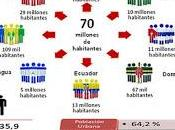 América Latina: ciberespionaje gran escala desde 2008